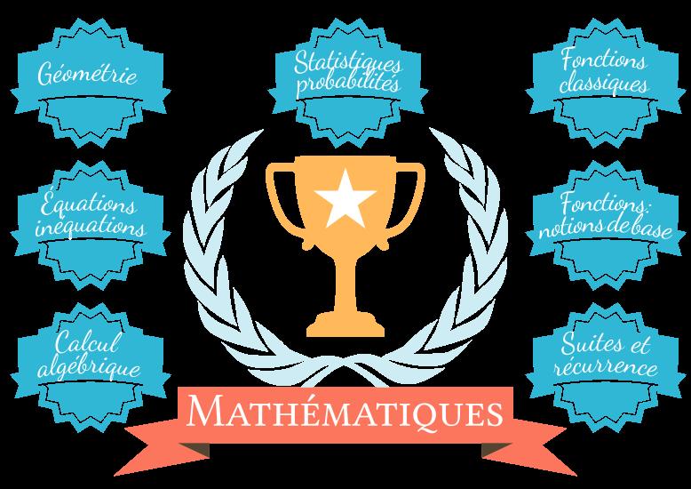 Présentation de la Capacité en Mathématiques