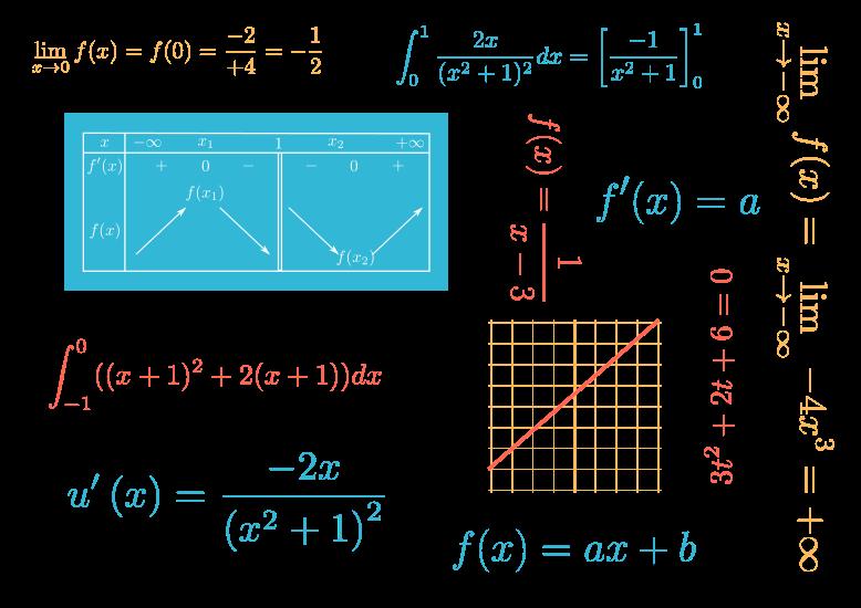 [Mathématiques] Fonctions : notions fondamentales