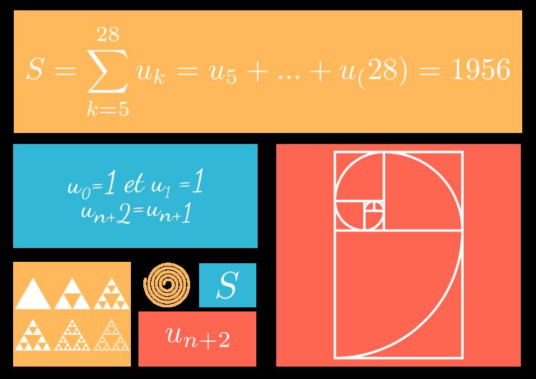[Mathématiques] Suites et récurrence
